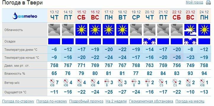 Зима пришла внезапно... 0_7e0fc_707aee3a_XL