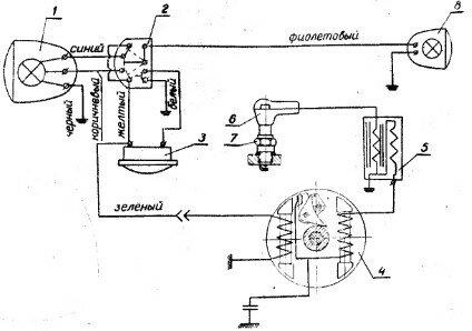 Схема электрооборудования Ш-58