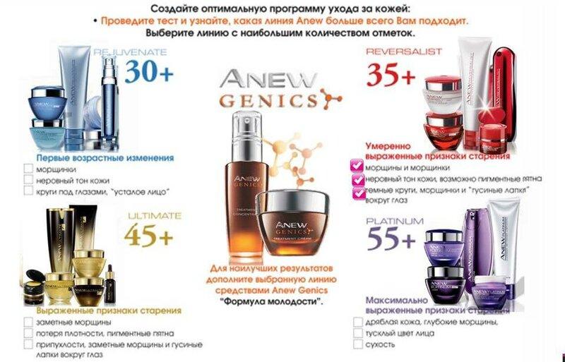 Три бренда Avon
