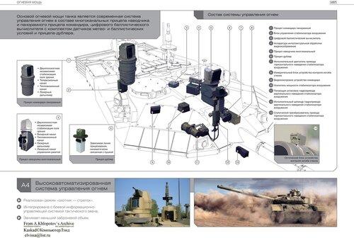 Т-90МС «ТАГИЛ» - большой шаг вперед