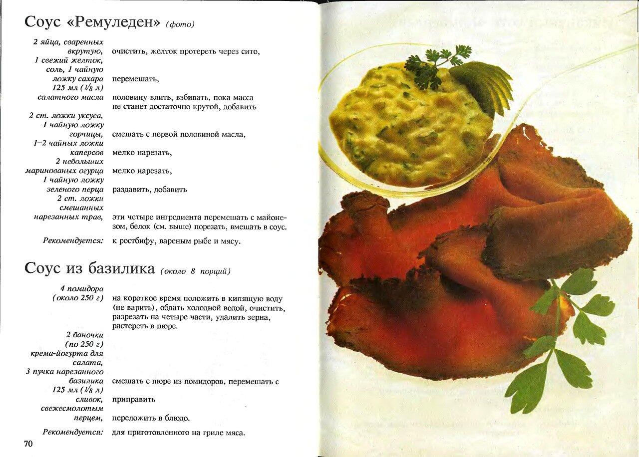 Соусы для мяса рецепты пошагово