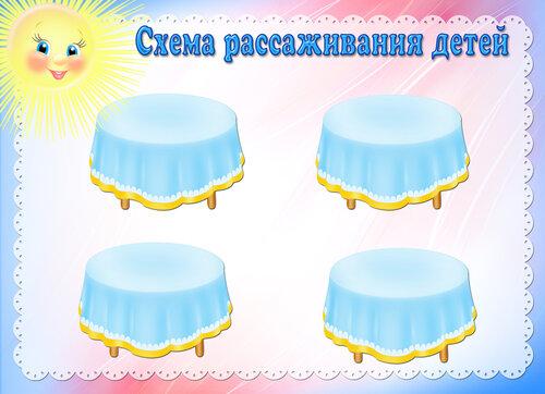 Схема рассаживания детей за столами в детском саду картинки