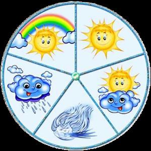 Погода широкая балка июль 2016