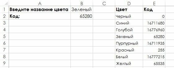 Рис. 198.1. Простая формула поиска возвращает код цвета, введенного в ячейку В1