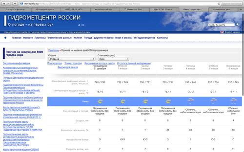 Прогноз погоды в Киеве на 1 января 2013 года на сайте Гидрометцентра России meteoinfo.ru