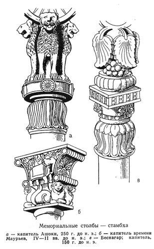 Мемориальные столбы - стамбха