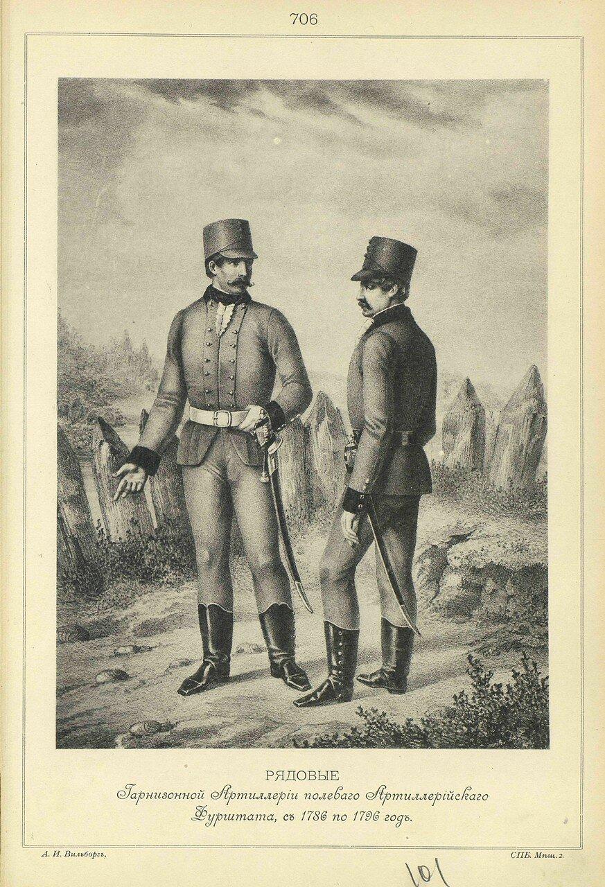 706. РЯДОВЫЕ Гарнизонной артиллерии полевого Артиллерийского Фурштата, с 1786 по 1796 год.