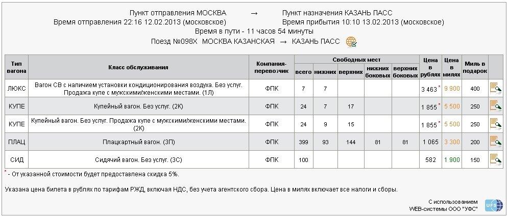 №17/18 Москва - Ницца