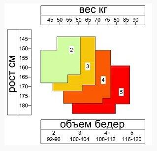 Таблица размеров колготок для беременных Мамин Дом