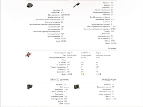 Танк VK 7201 характеристики