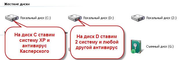 как поставить 2 разных антивируса на один компьютер