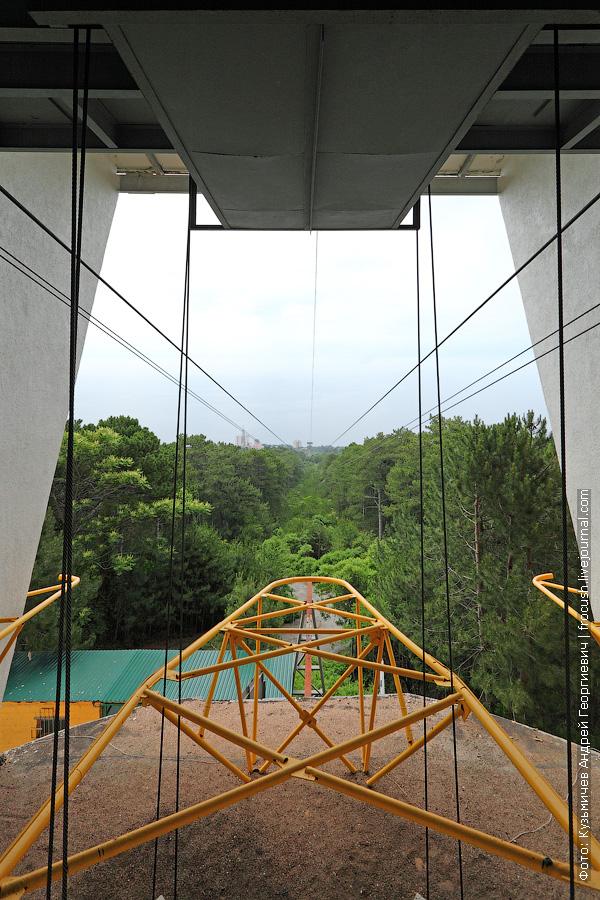 станция Сосновый бор канатной дороги на горе Ай-Петри