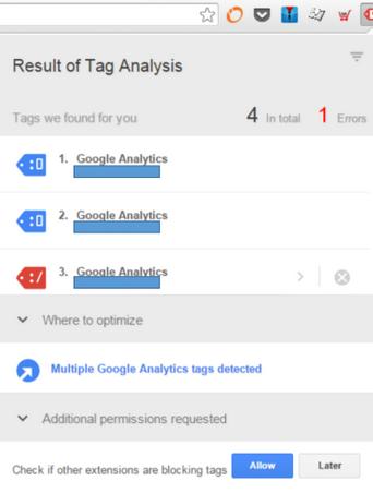 18 незаменимых плагинов для работы с Google Analytics