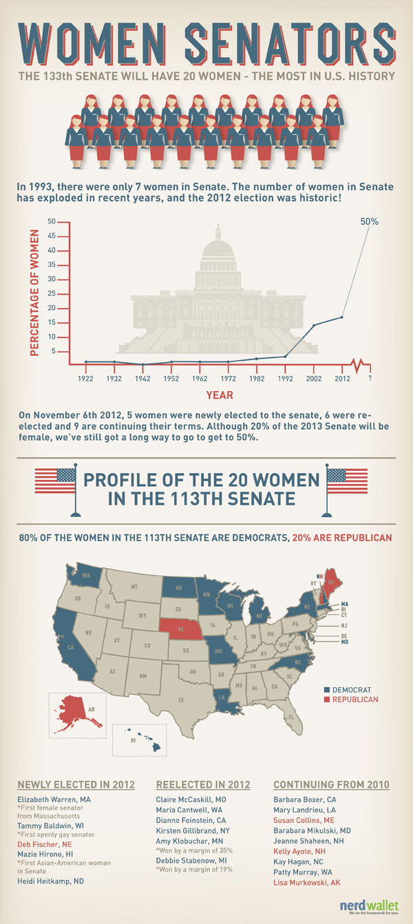 20 Great Infographics of 2012|Лучшая инфографика 2012|Топ-20