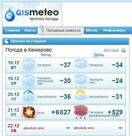 Погода после конца света - Житие мое