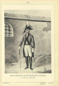 705. ОБЕР-ОФИЦЕР Артиллерийских полков с 1786 по 1796 год.