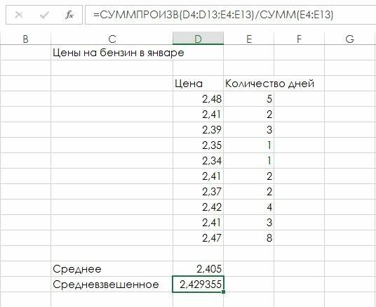 Рис. 96.1. Формула в ячейке В16 вычисляет средневзвешенную цену на бензин