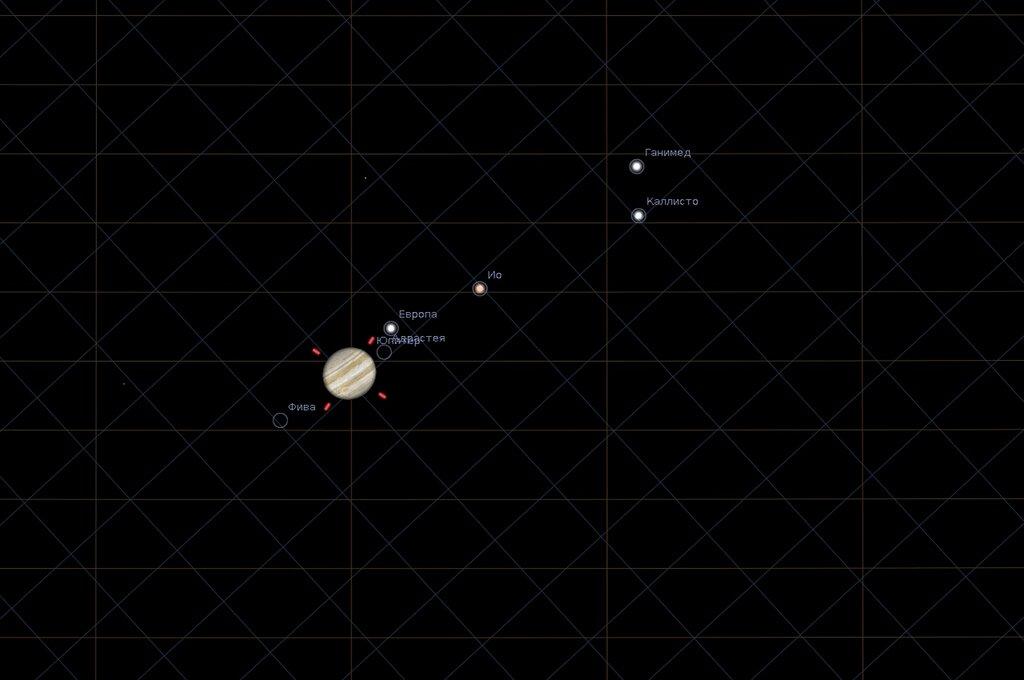 Юпитер и его окружение