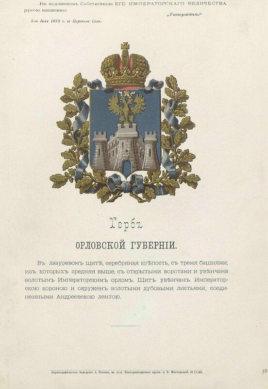 Орловская губерния 1880 год