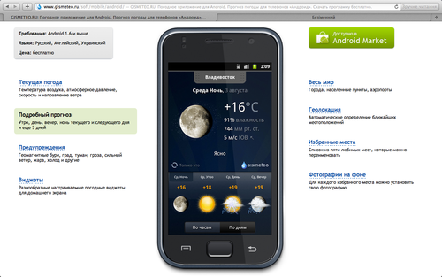 Gismeteo Weather Forecast Lite на сайте gismeteo.ru: подробный прогноз
