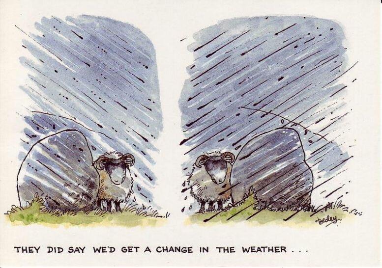 погода и климат на английском