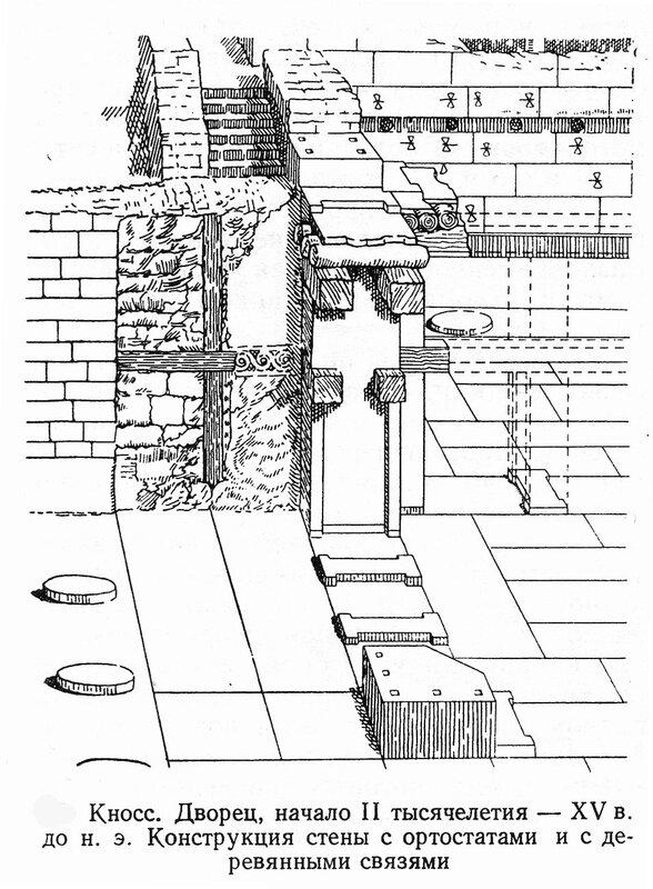 Кносский дворец, конструкция стены