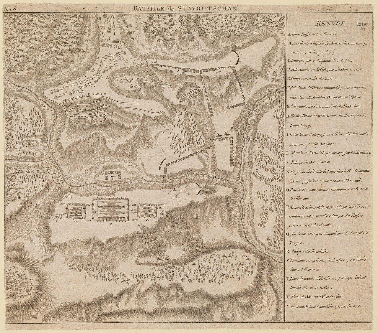 1735. Сражение под Ставучанами