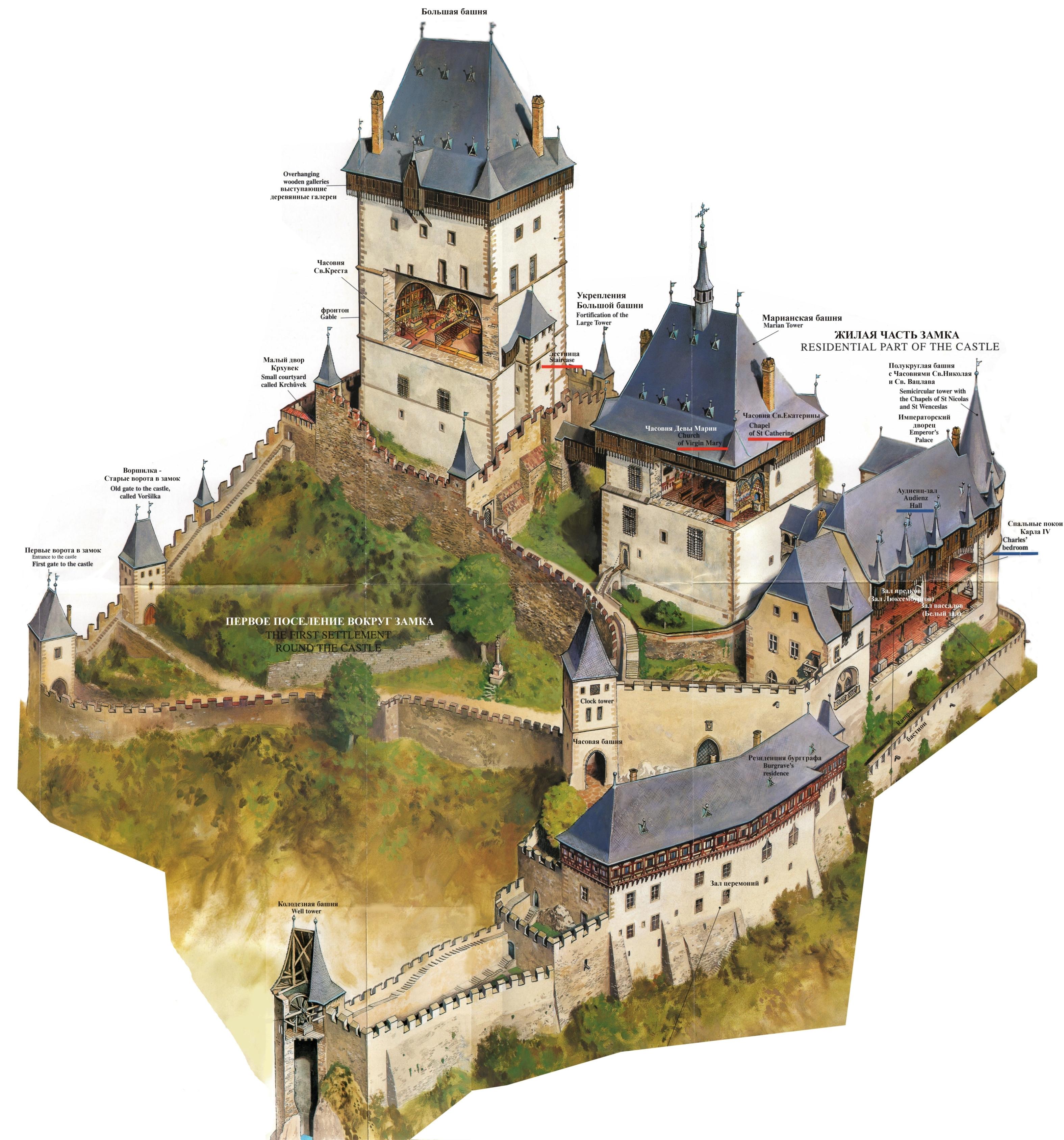 Схема средневековый замок