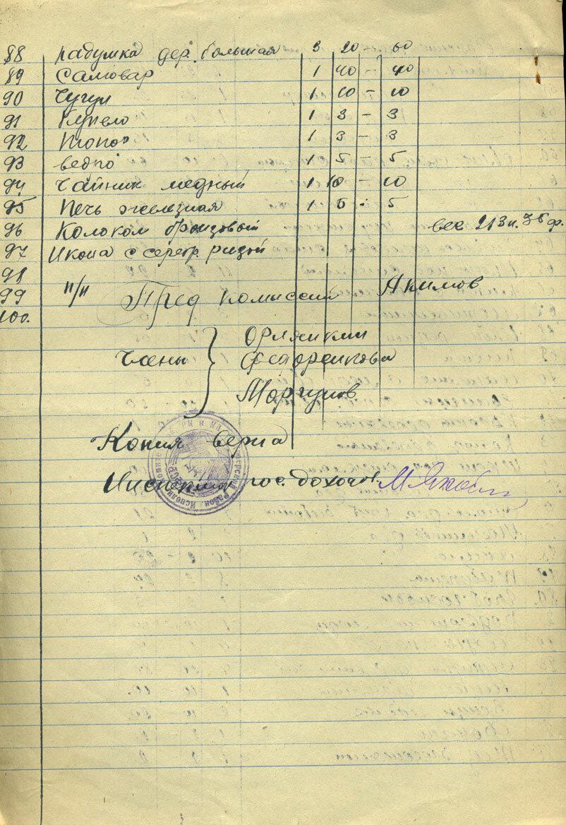 Копия по изъятию имущества Богоявленской церкви органами ОГПУ