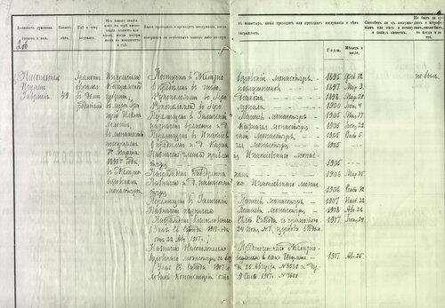 <a href='http://img-fotki.yandex.ru/get/4136/97867398.14/0_867b0_69229723_orig.jpg'>1917 г. Послужной список настоятеля Предтеченского Железоборовского монастыря,  игумена Гавриила. </a>