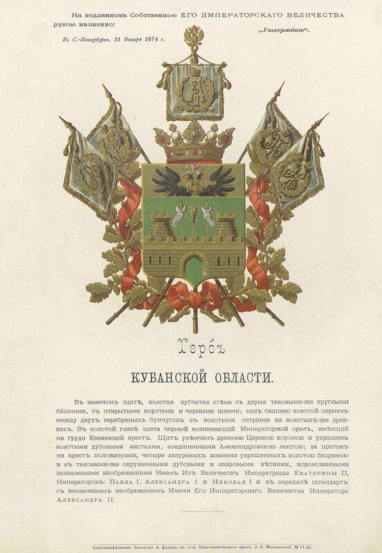 Кубанская область 1880 год