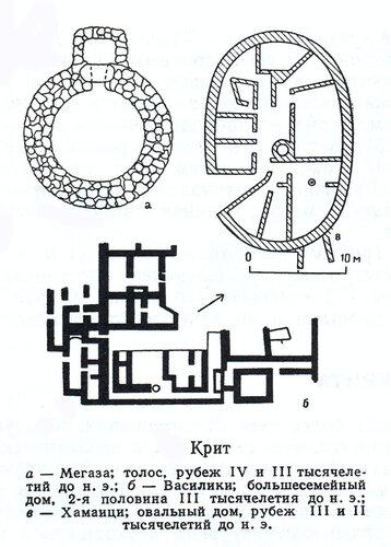 Основные типы жилища Крита, планы
