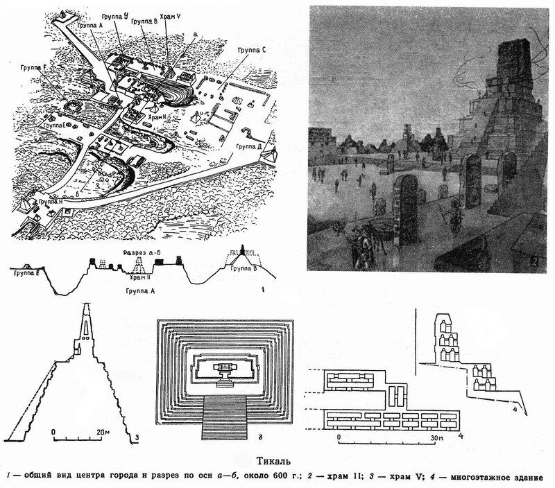Северный акрополь , Тикаль