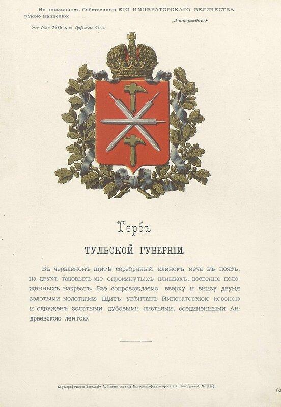 Тульская губерния 1880 год