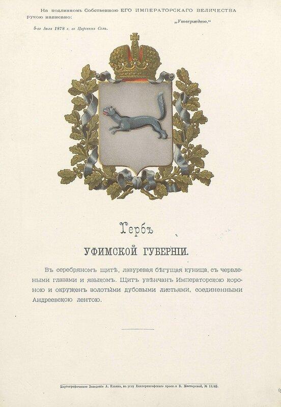 Уфимская губерния 1880 год