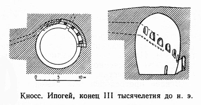 Кносский дворец (лабирит Минотавра), Ипогей, чертежи
