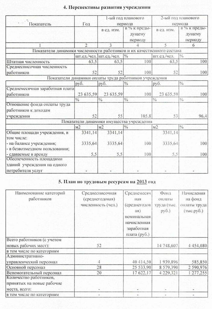 План ФХД-2013 от 11 марта 2013 года