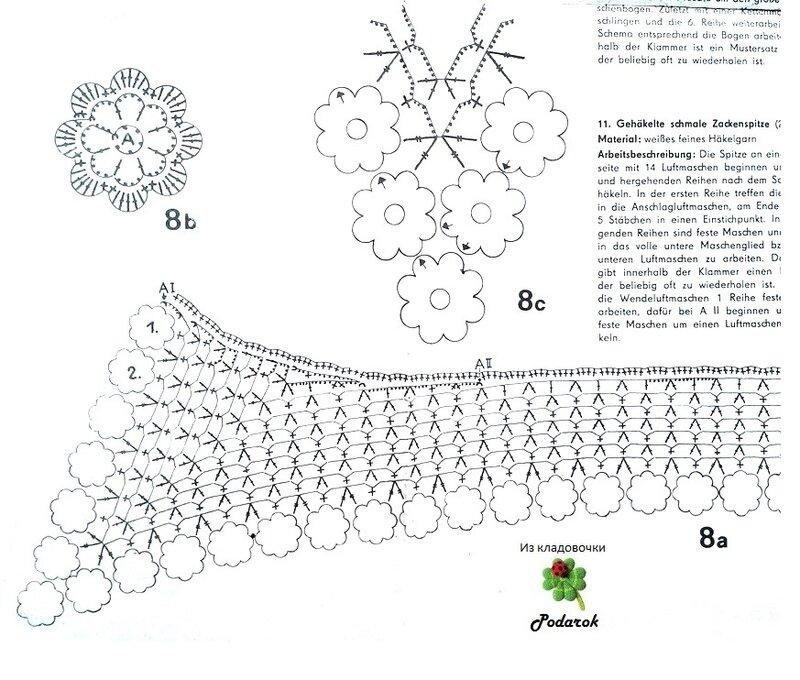 Схемы вязания крючком воротников и манжет