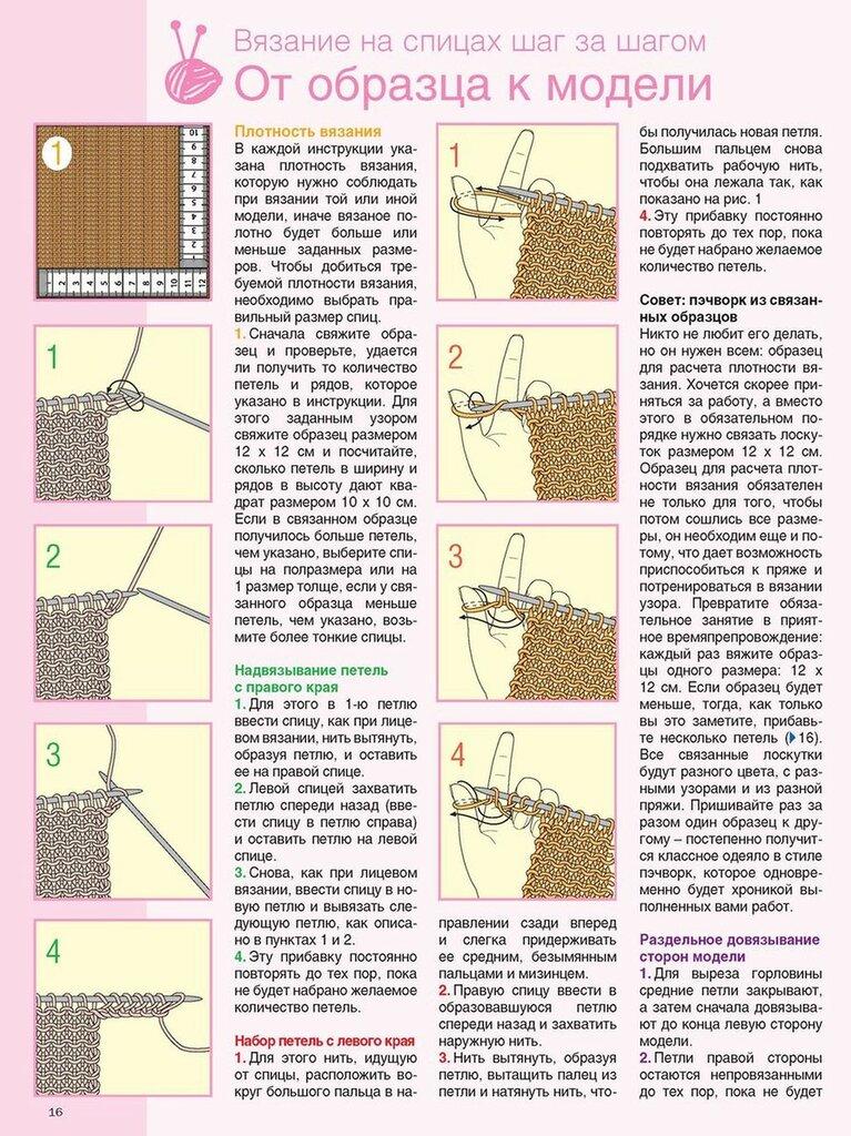 Для чего нужен образец при вязании