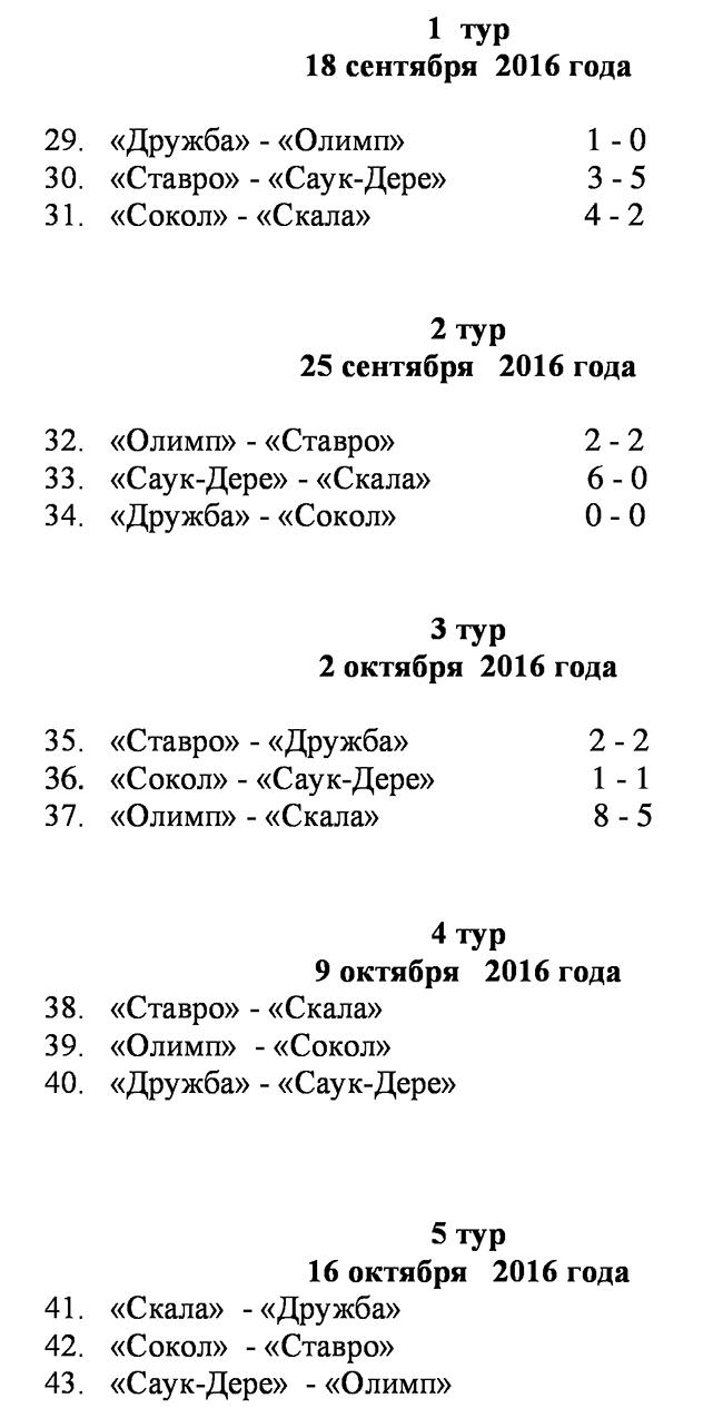 1-7 тур (9-14 место).jpg