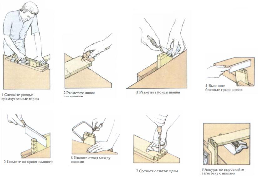 getting a dovetail in wood product