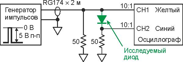 Простой способ измерения ёмкости и времени обратного восстановления диода. 0_154cb0_7c6d9803_orig