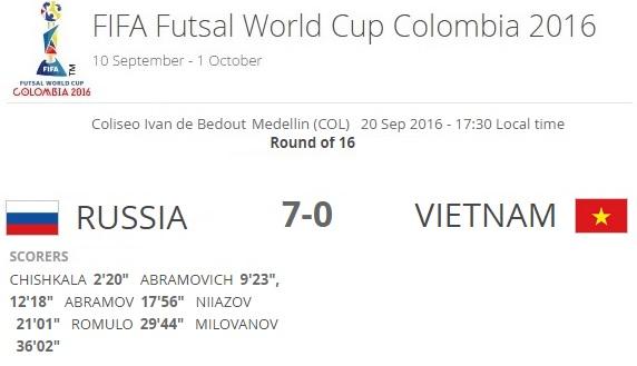 Россия - Вьетнам 7-0