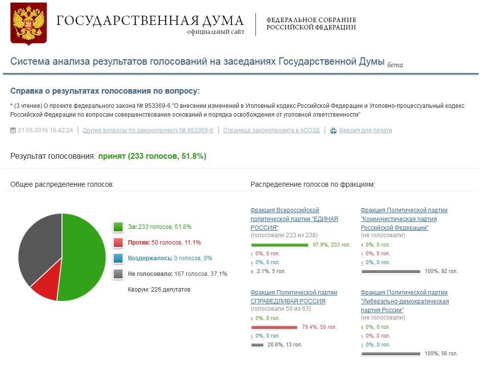 Белицкая а комментарий к федеральному закону от 3 декабря 2011 года