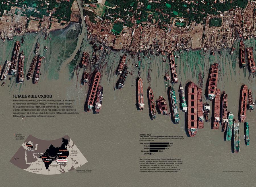 Кладбище кораблей: куда приплывают гиганты (8 фото)