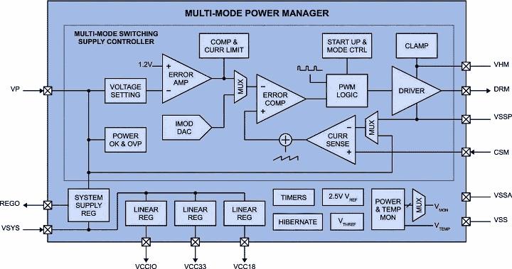 питания - Одна микросхема на все источники питания. Микросхемы Active-Semi серии PAC. 0_1539d3_1e58a55d_orig