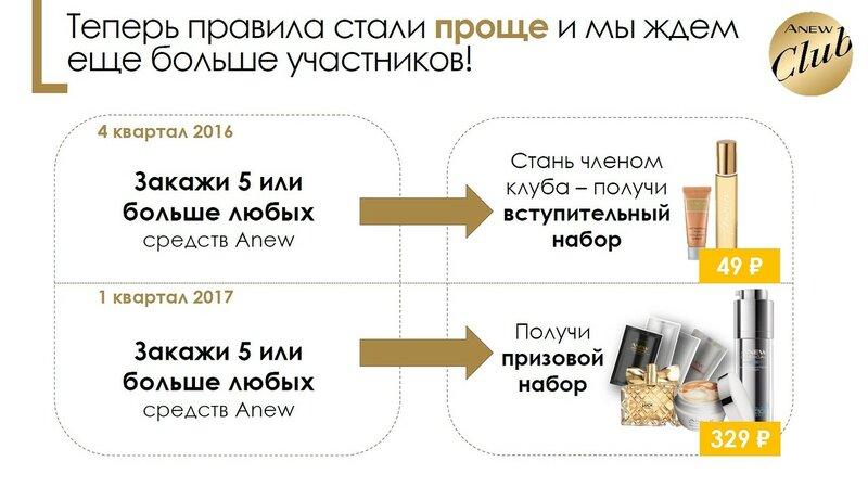 ANEW Клуб AVON