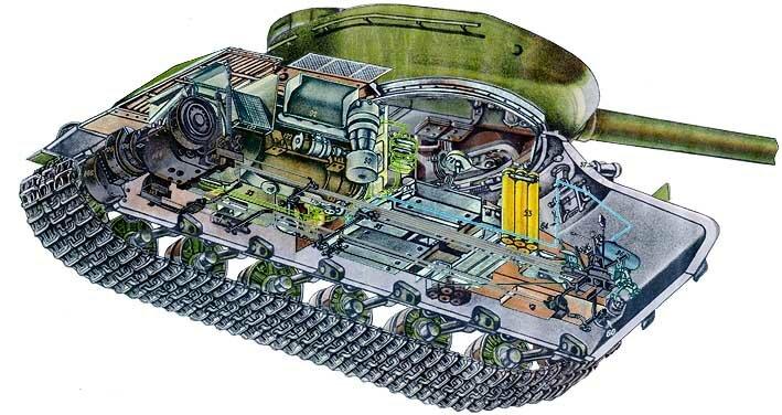Компоновка тяжелого танка ИС - классическая, с кормовым расположением трансмиссии.