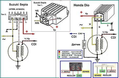 Honda dio 34 схема