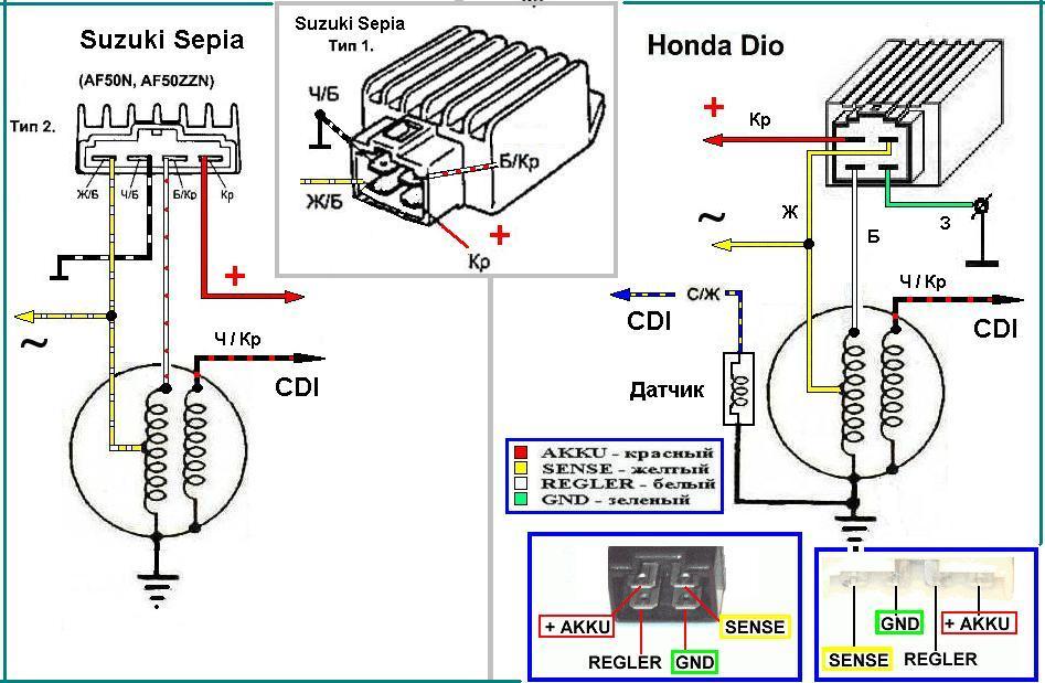 Suzuki Sepia и Honda Dio.»